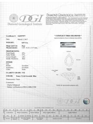 Pear Shape 0.97 Carat VS2 Clarity Enhanced Diamond