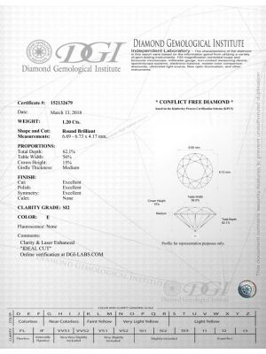 Round Shape 1.20 Carat SI2 Clarity Enhanced Diamond